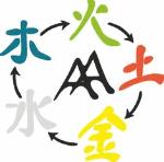logo van Acupunctuurpraktijk Assan